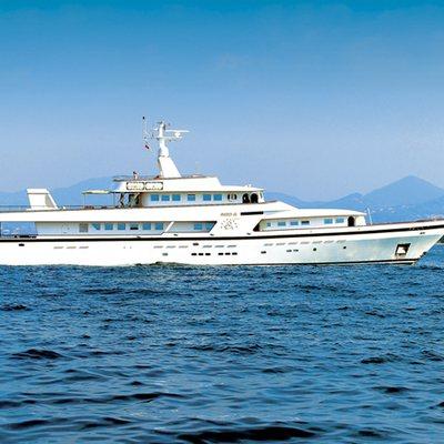 Il Cigno Yacht Profile