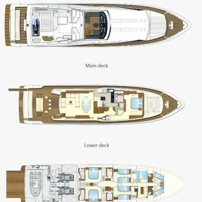 Pareakki Yacht