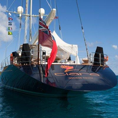 Tiara Yacht Aft Exterior