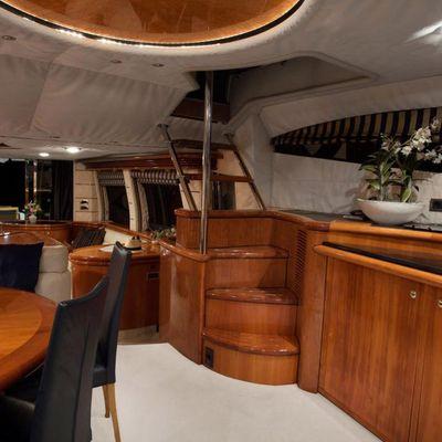Victorius Yacht