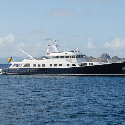 Aga 6 Yacht Main Profile