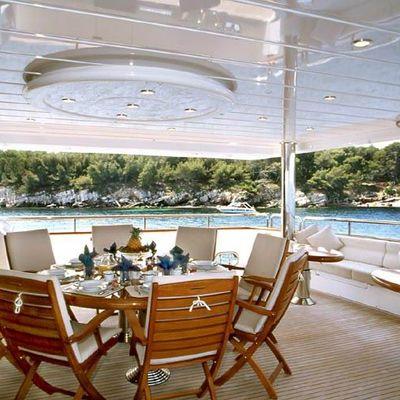 Wheels I Yacht Aft Deck