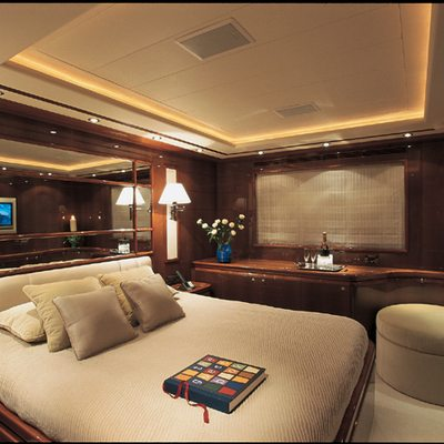 Pandora Yacht