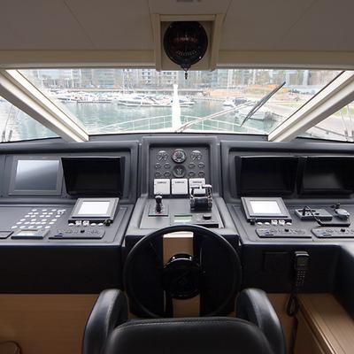 Aquaholic Yacht
