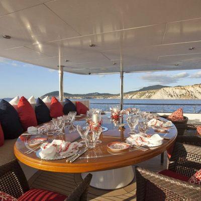 Big Change II Yacht Aft Main Deck