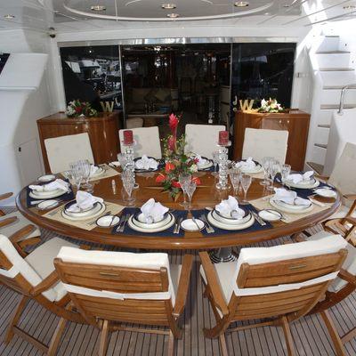 Wheels I Yacht Aft Deck Dining