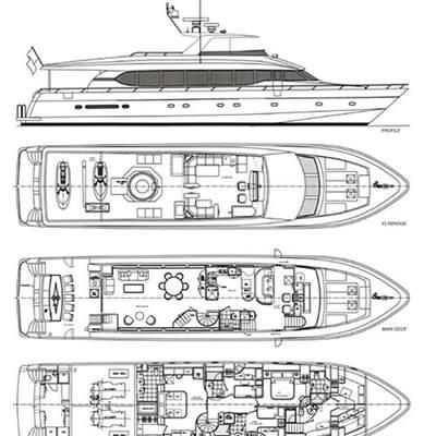 Triple Net Yacht