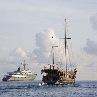 Aqua Blu Yacht
