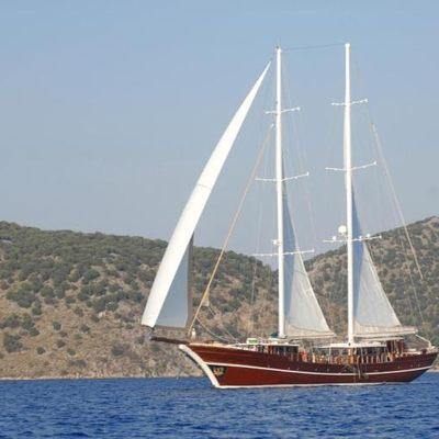 Goleta I Yacht Sailing