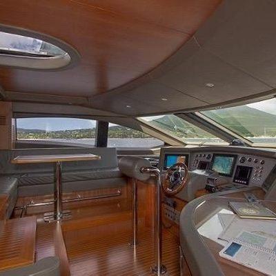 Antonia II Yacht