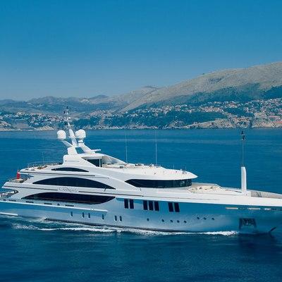 Mimi Yacht Profile