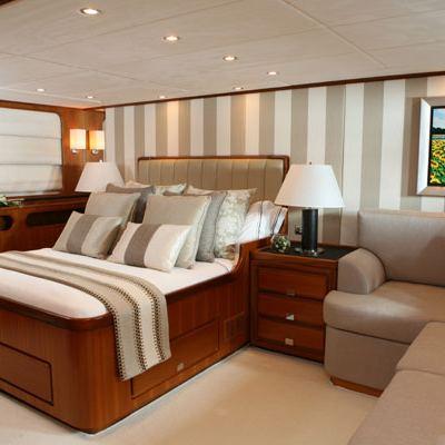 Gitana Yacht