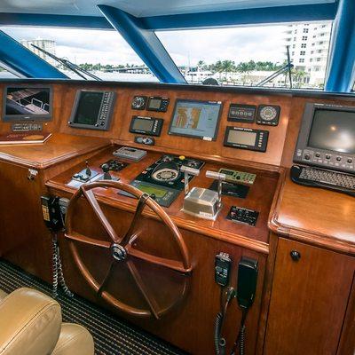 Equation Yacht