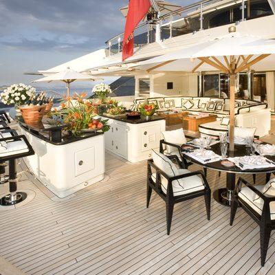 Alfa Nero Yacht Bar