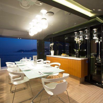 Pangea Yacht