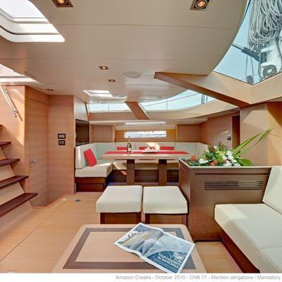 Amazon Creek Yacht