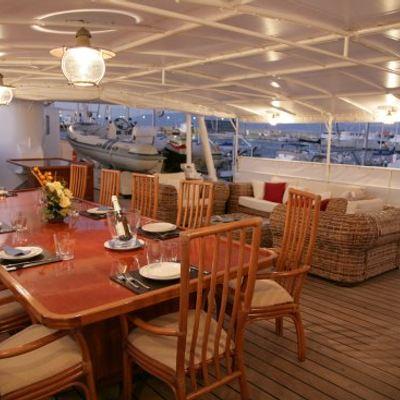 Buena Chica Yacht
