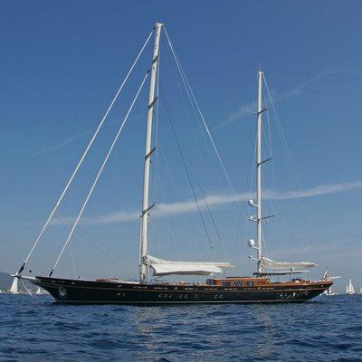 Roxane Yacht Profile