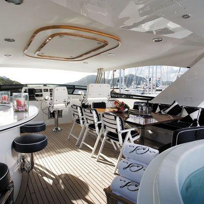 Mamamia Yacht
