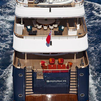 Baraka Yacht Rear View - Decks