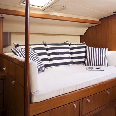 Cyclos II Yacht