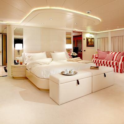 Mac Brew Yacht