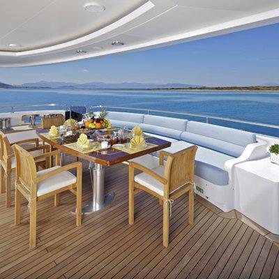 Mia Rama Yacht Aft Deck
