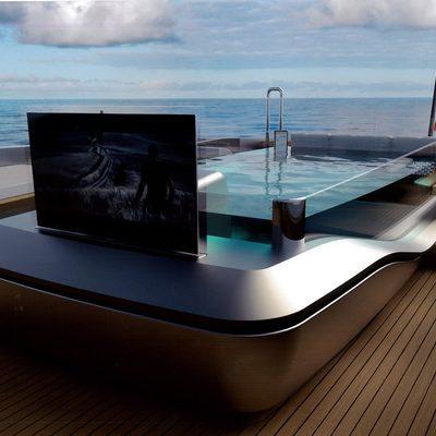 Panam Yacht
