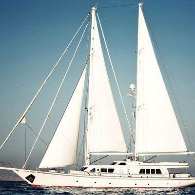 Aiglon Yacht Running Shot - Main Profile