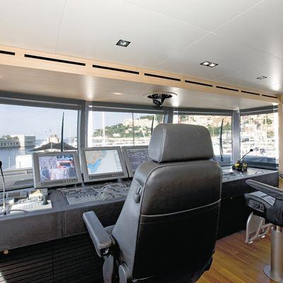 Exuma Yacht Wheelhouse