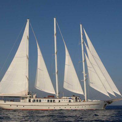 Loretta Yacht Main Profile - Sails