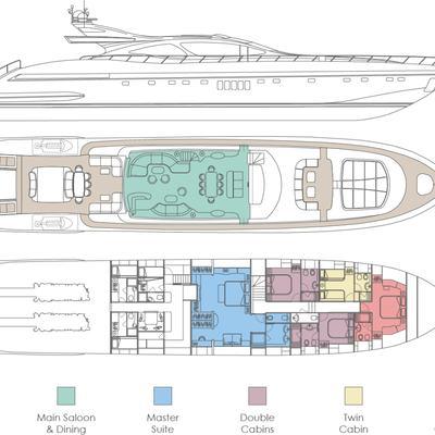 Veni Vidi Vici Yacht Deck Plans