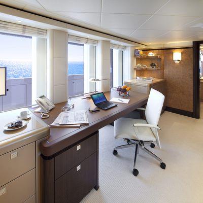 Sycara V Yacht Master Study
