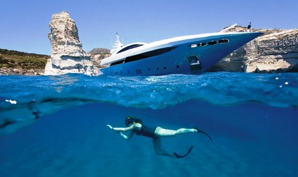 Barents Sea Charter Yacht