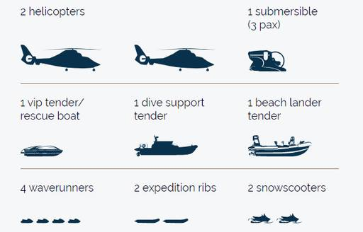 List of toys onboard La Datcha yacht