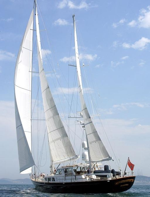 Sailing yacht Axia cruising on charter