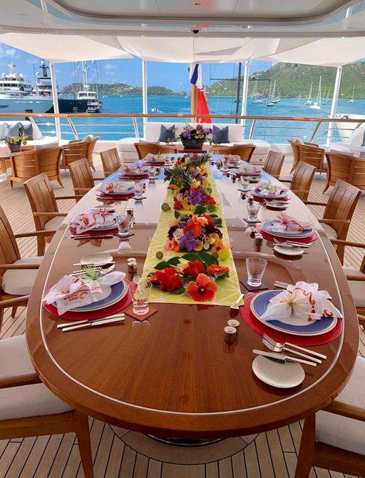 Antigua Charter Show 2019 draws to a close photo 2