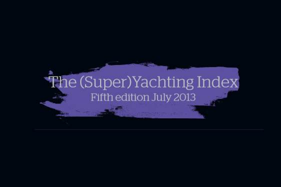 (super) Yachting Index logo