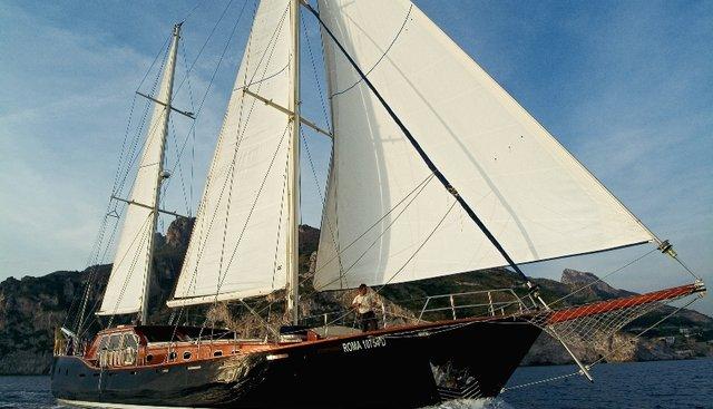 Montecristo Charter Yacht