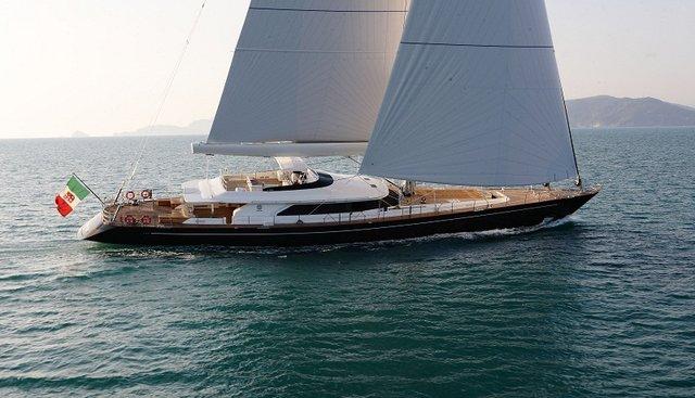 Clan VIII Charter Yacht