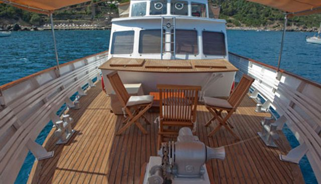 Deramore Charter Yacht - 3