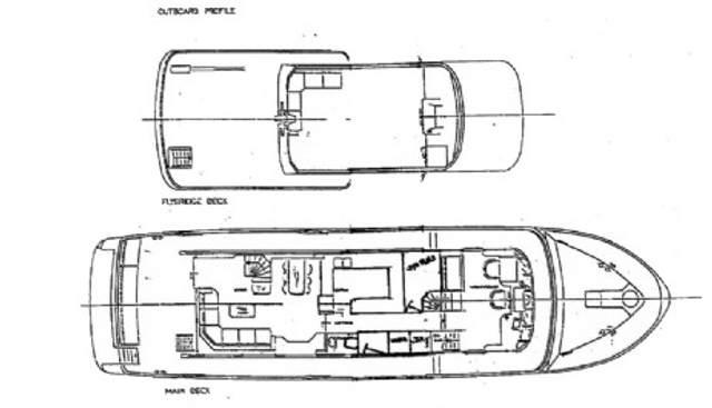 Pelagial Charter Yacht