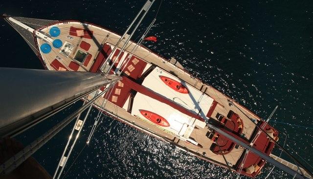 Kirke Charter Yacht - 2