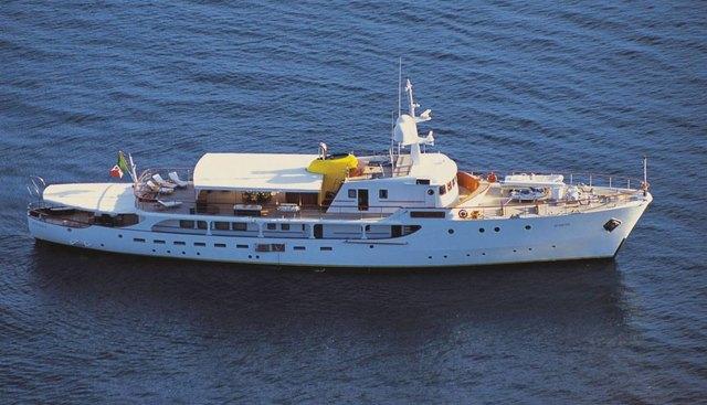 Istranka Charter Yacht