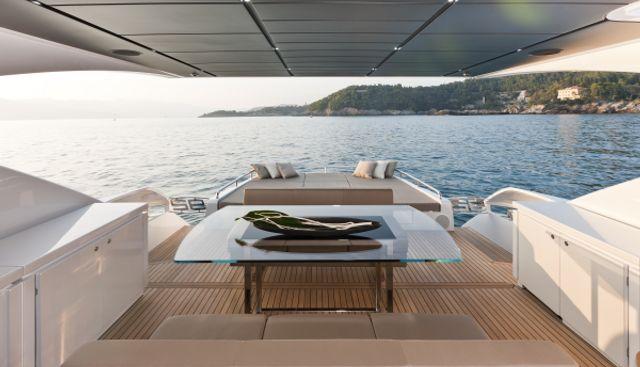 Kizola Charter Yacht - 4