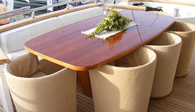 IFA Charter Yacht - 2