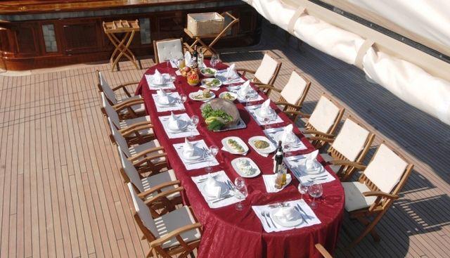 Mare Nostrum Charter Yacht - 7