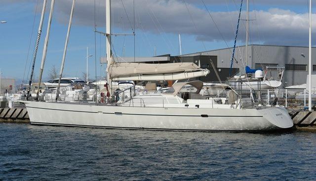 Fani Charter Yacht