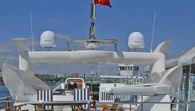 Beste Charter Yacht - 2