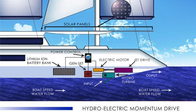Paracas 82 Charter Yacht - 3
